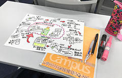 【夏休みキャンペーン価格 500円】 わかりやすい授業ノートのとり方 ~先生  の話を、サッとカンタンなイラスト入りで書いてみよう~