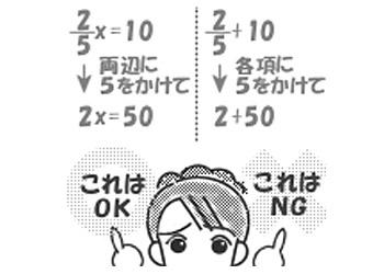 式と方程式の違い